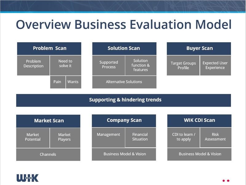 evaluation of a business model